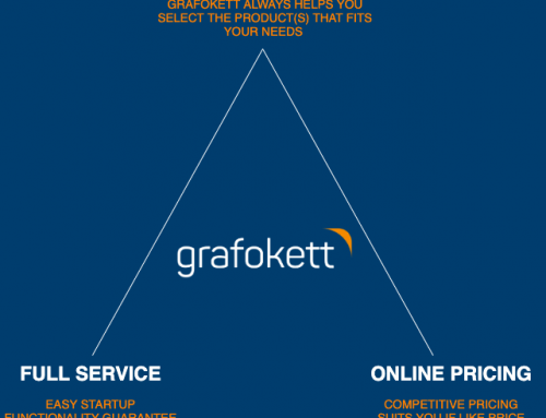 Grafokett pricing or online price – you decide